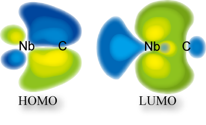 Nb-C multibonds